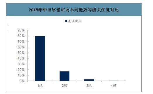 中国真空绝热板(VIP板)行业相关政策、市场应用及发展优势分析